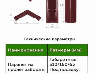 парапет-на-05-кирпича